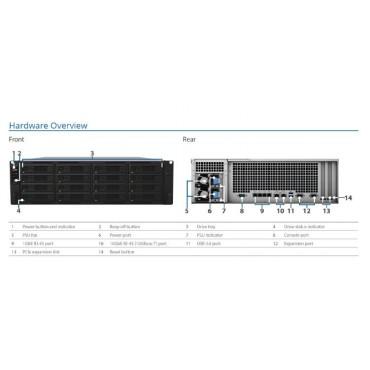 "Synology RackStation RS4017xs+ 16-Bay 3.5"" Diskless 4xGbE 2x10GbERJ45 (3U Rack),Intel Xeon D-15418core"