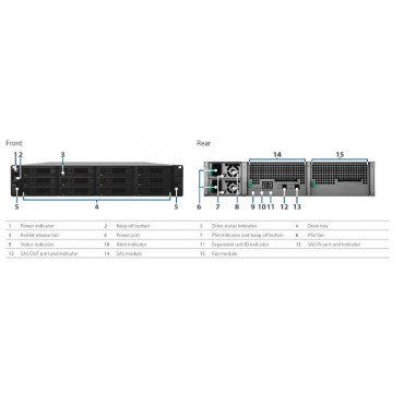 "Synology Expansion Unit RX1217sas 12-Bay 3.5"" Diskless NAS (2U Rack) (SMB/ENT) for Scalable NAS"