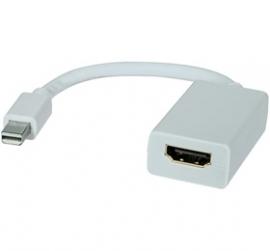 Teamforce Mini Display Port To Hdmi Cable 20cm Gc-mdphdmi